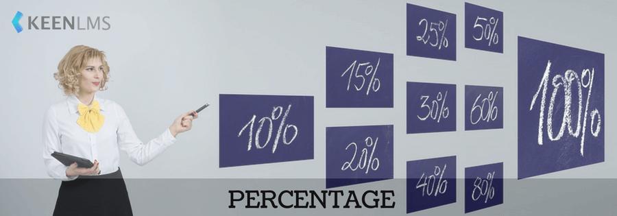 Percentage | SSC, IBPS, Banking